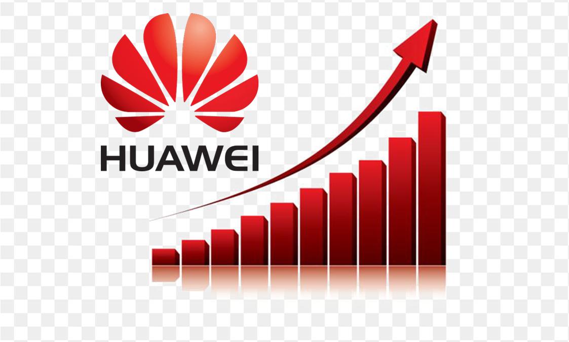 Huawei incrementa sus ingresos 13,1% durante el primer semestre de 2020