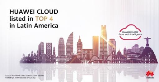 Huawei Cloud es la 4 a nube pública con mayor crecimiento en América Latina
